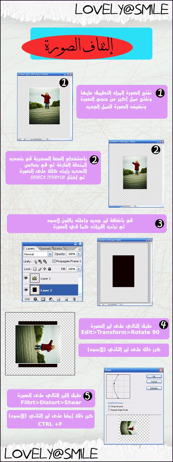 درس إلتفاف الصوره